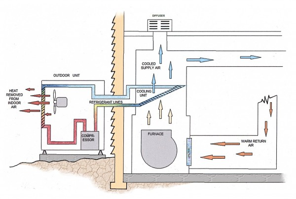Weir Pump Feed Wiring Diagrams in addition 3 Way Switch Diagram Of Wire furthermore Mapa Fisico De Italia moreover Electric Home Wiring also Simple House Electrical Layout. on residential electrical wiring diagrams